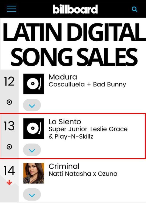 Không chỉ lập kỷ lục Billboard mới cho Kpop, SuJu còn có thể được đề cử Grammy Latin