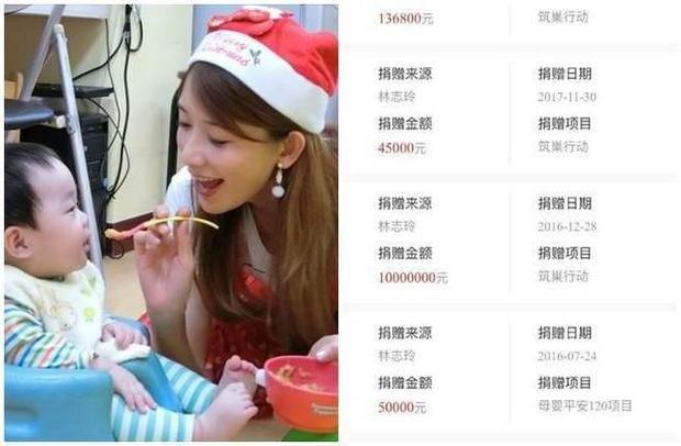 Dương Mịch tiếp tục bị tố cáo, việc từ thiện tại Trung Quốc rốt cuộc chỉ là chiêu trò đánh bóng tên tuổi?
