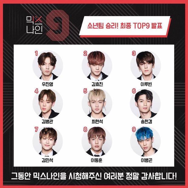 Đội hình chiến thắng của MIXNINE gồn 9 anh chàng: Woo Jin Young, Kim Hyo Jin, Lee Ru Bin, Kim Byeong Kwan, Choi Hyun Suk, Song Han Gyeom, Kim Min Seok, Lee Dong Hun và Lee Byoung Gun.