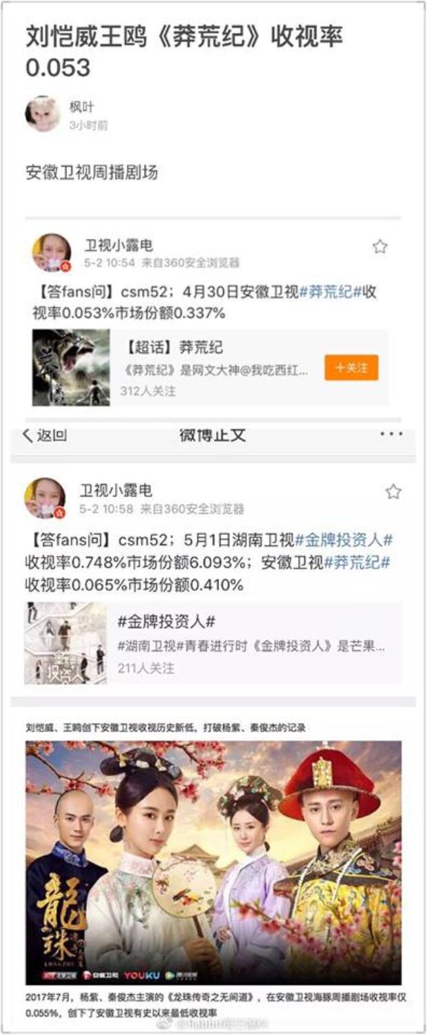 Cùng khung giờ, Kim bài đối tư nhân đã có rating lên tới 0.748