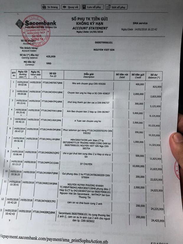 Anh Nguyễn Sin công khai số tiền nhận được vào chiều 14/5 từ các tấm lòng hảo tâm giúp đỡ các hiệp sĩ.