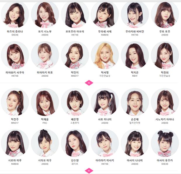 Chỉ một cuộc thi mà tận 3 cách bình chọn, Mnet xoay fan chóng mặt với Produce 48