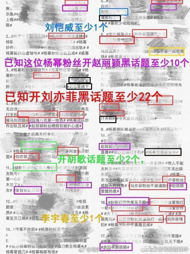 Ong  Trùng đại chiến, hàng loạt chuyện dài cả cây số của Dương Mịch đều được đào lên
