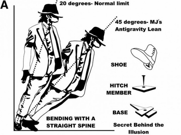 Phần đế của đôi giày có gắn nam châm và rãnh khoét hình chữ V giúp cố định đôi giày chặt hơn khi móc vào đinh vít.