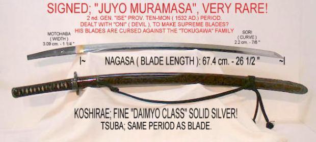 Muramasa thực chất là thanh kiếm katana do nghệ nhân nổi tiếng cùng tên tạo nên.