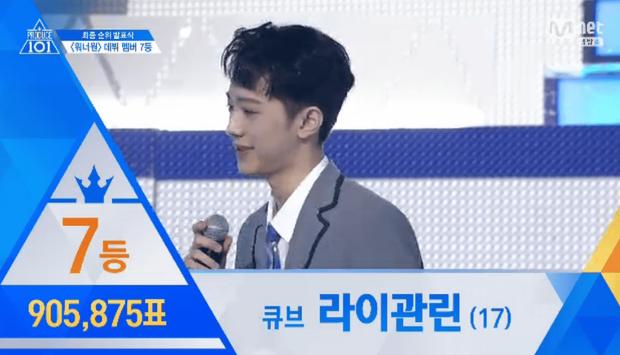 Lai Guanlin là thực tập sinh nhà Cube, từng tham gia Produce 101 mùa 2 và dành được tấm vé hạng 7 debut cùng Wanna One. Trải qua các vòng thi, cậu bé đã trưởng thành và hoàn thiện mình hơn thế nên Guanlin chắc chắn đầy đủ năng lực để đứng ngang hàng cùng các thành viên khác.