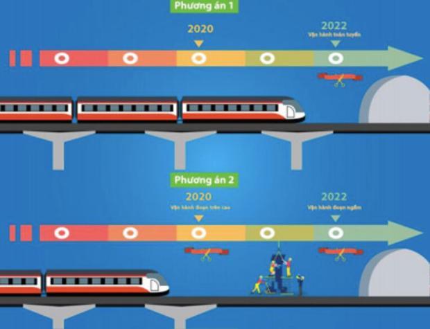 Hai phương án vận hành đoạn trên cao và đoạn đi ngầm. Đồ họa: MRB