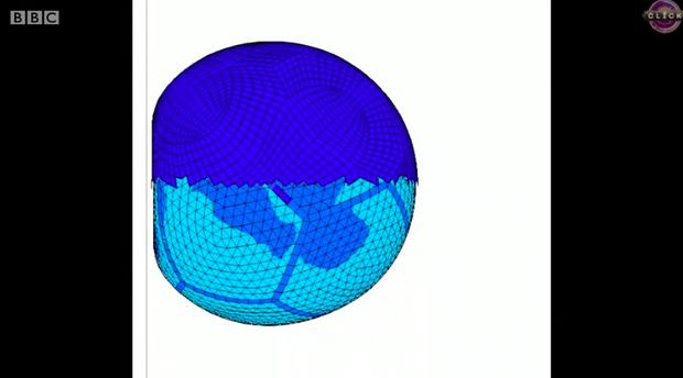 Mô phỏng thiết kế trên máy tính trước khi tạo ra trái bóng thực tế.