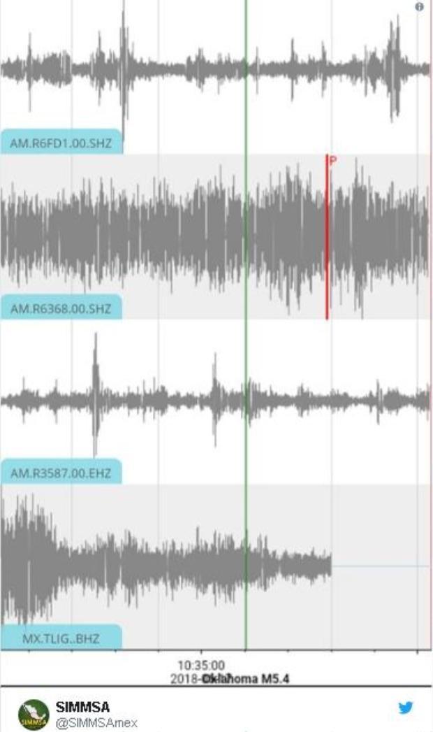 Theo cơ quan giám sát địa chấn Mexico (Simmsa), trận động đất nhân tạo ở Mexico City được phát hiện lúc 11h32 ngày 17/6 (giờ địa phương). Ảnh: Twitter Simma