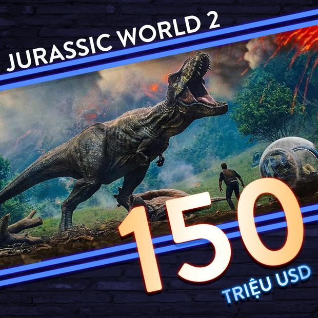 Tưởng thất bại, Jurassic World 2 bất ngờ bỏ túi 150 triệu USD mở màn từ thị trường Bắc Mỹ