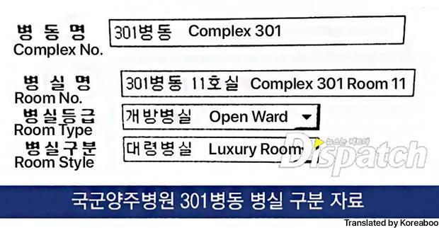 Màn hình máy tính bệnh viện chỉ ra có phòng hạng sang ơ khu 301 bệnh viện Yangju.