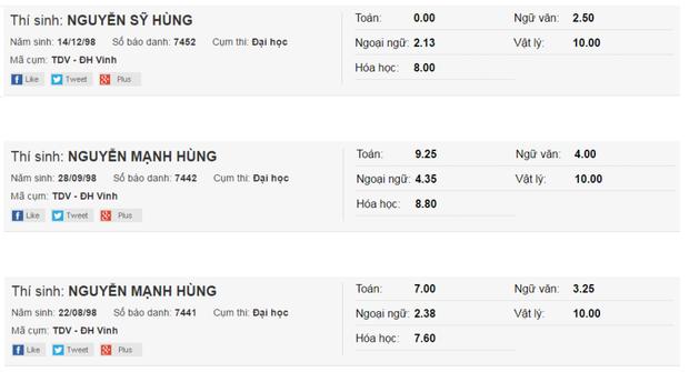 Ba thí sinh tên Hùng có số báo danh gần nhau và thi cùng một điểm thi đều đạt điểm 10 môn Vật Lý.