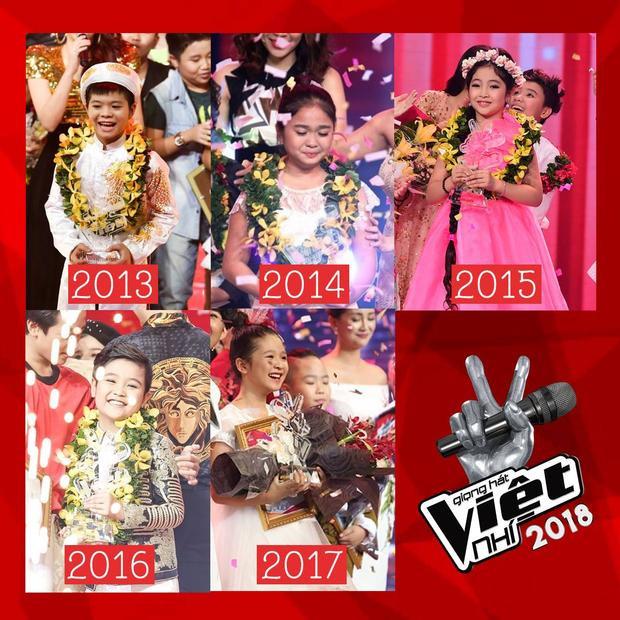 The Voice Kids 2018: Khi chiếc ghế nóng lần đầu áp đảo bởi những cặp đôi HLV!