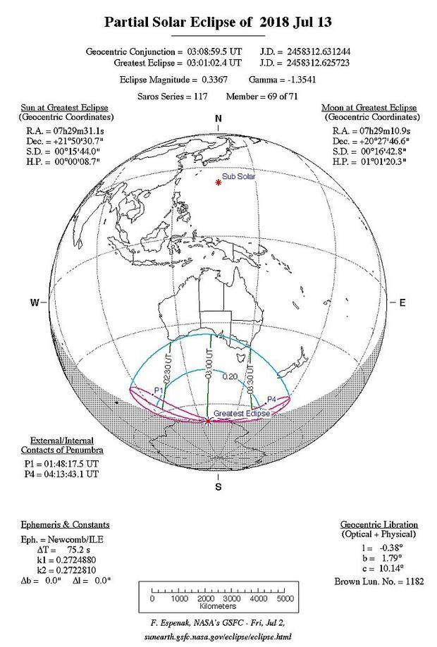 Tính toán hướng di chuyển và giờ xuất hiện hiện tượng siêu trăng của các nhà khoa học.