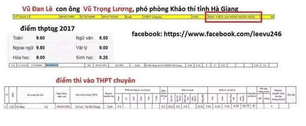 Thông tin lan truyền về điểm thi được cho là của con gái ông Vũ Trọng Lương.