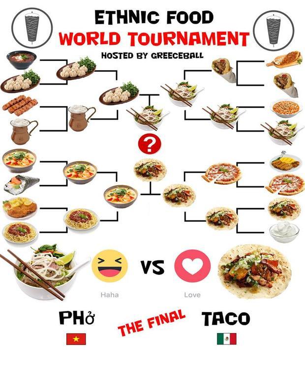 Trận đấu chung kết giữa Phở của việt Nam và Taco của Mexico