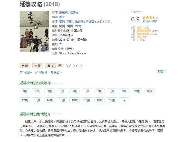 Tên Xa Thi Mạn chỉ xếp thứ ba về thứ tự giới thiệu diễn viên của bộ phim trên Douban.
