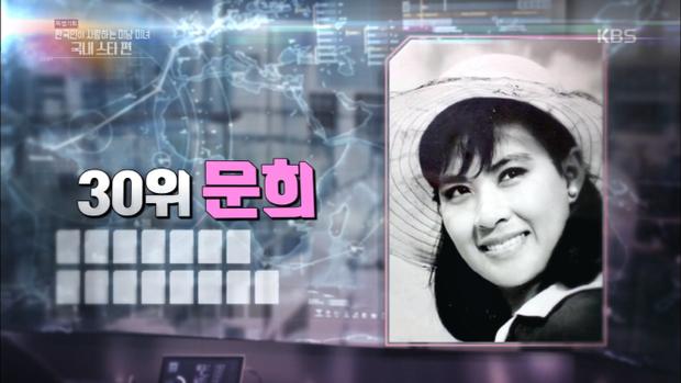 Nữ diễn viên 71 tuổi Moon Hee đứng ở vị trí 30.