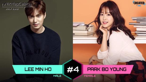 Tiếp đến là Lee Min Ho tụt một hạng so với tháng trước. Park Bo Young tăng lên hạng 4.