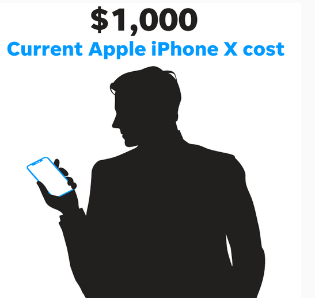 Một chiếc iPhone X dung lượng bộ nhớ trong 64 GB ở thời điểm hiện tại có giá trên dưới 1.000 USD.