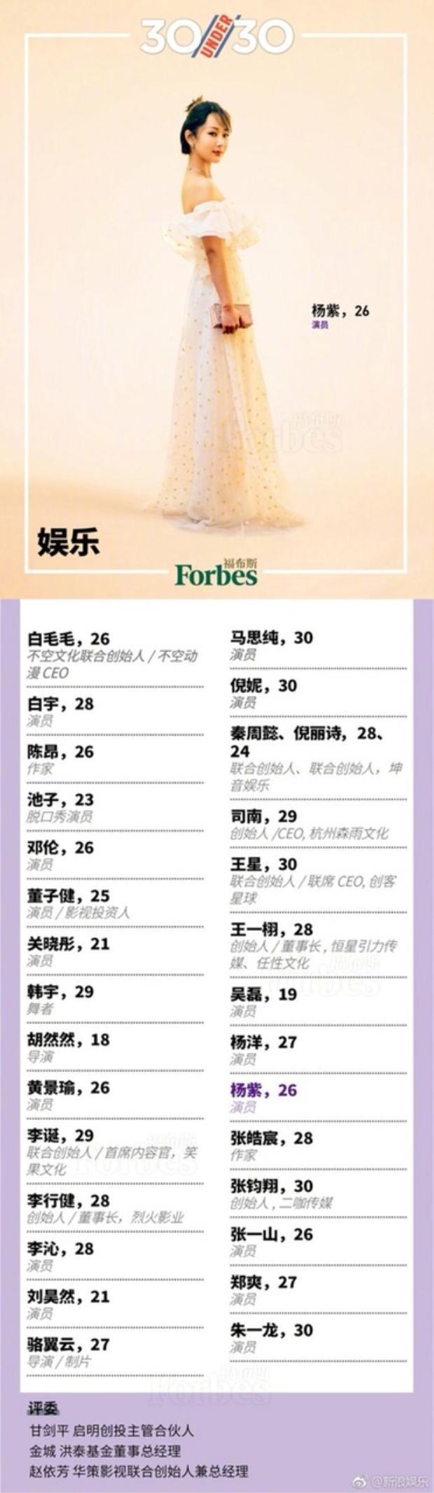 Vừa qua, Dương Tử đã vinh dự trở thành một trong 30 thanh niên ưu tú dưới 30 tuổi do tạp chí Forbes bình chọn.