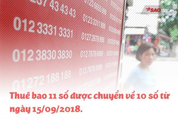 Vietnamobile thông báo chuyển đổi thuê bao di động 11 số thành 10 số từ ngày 15 tháng 9 tới