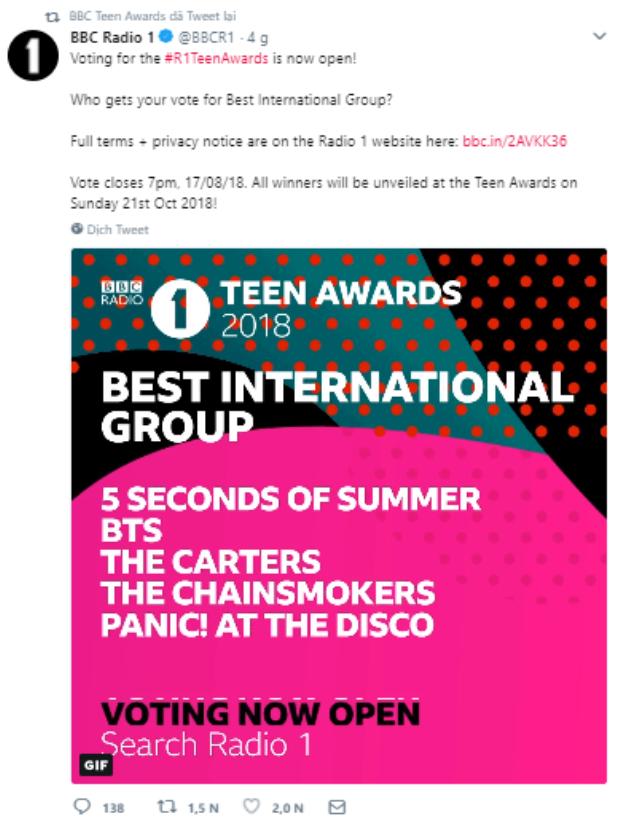 Danh sách của đề cử hạng mục Best International Group của giải thưởng BBC Radio 1's Teen Awards 2018 có tên của BTS.