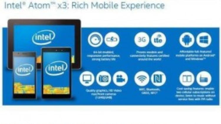 Bộ vi xử lý Intel® Atom™ x3 giúp người tiêu dùng có được những trải nghiệm di động nhanh hơn, mạnh mẽ hơn, đa dạng hơn với chi phí thấp hơn.