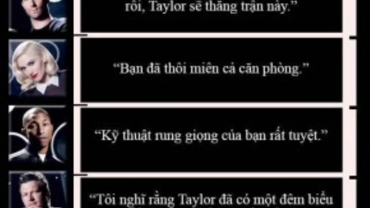 Và chính tại vòng Đo ván, Taylor đã thể hiện quá xuất sắc bản cover Mad World.