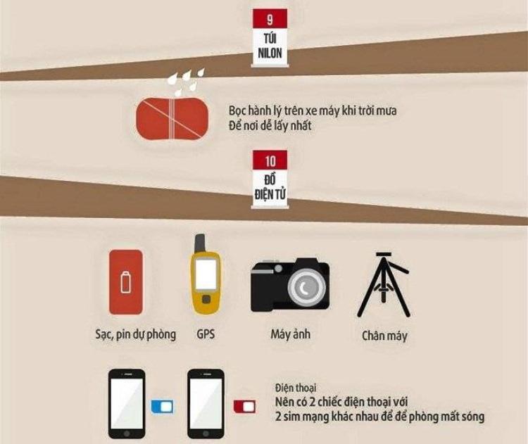 Thú vị với bộ hình infographic phượt Tây Bắc
