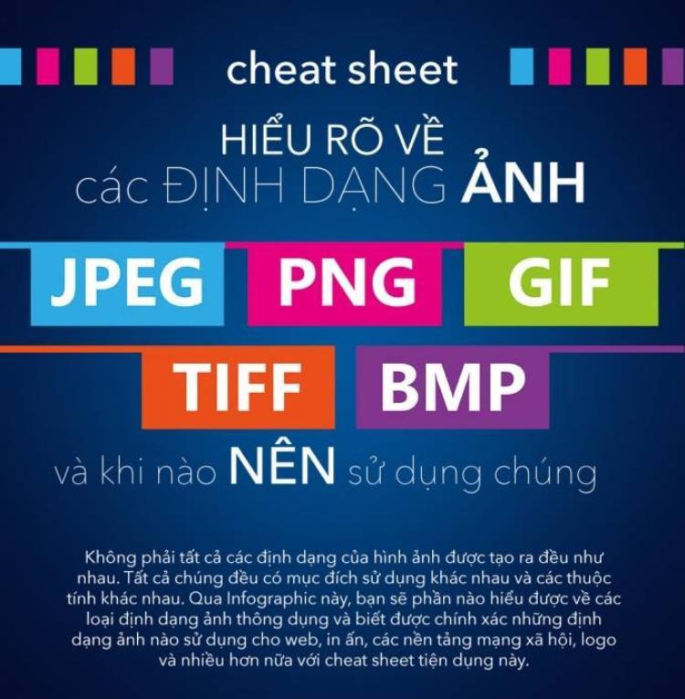 Bạn đã biết gì về định dạng ảnh JPG, PNG, GIF, TIFF và BMP?