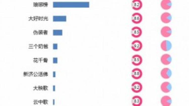 Hãy nhắm mắt khi anh đếnđược khán giả Trung Quốc tìm kiếm thông tin trên mạng xã hội nhiệt tình.