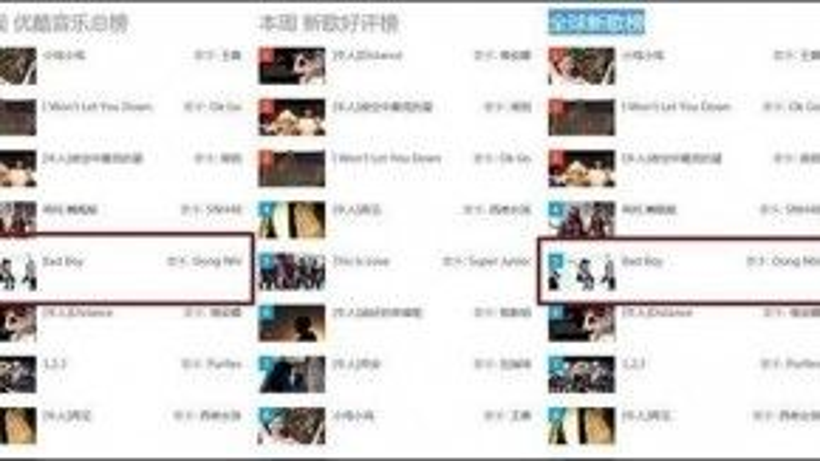 Bad Boy - MV khủng của Đông Nhi gây chú ý trên các trang video trực tuyến lớn nhất Trung Quốc.