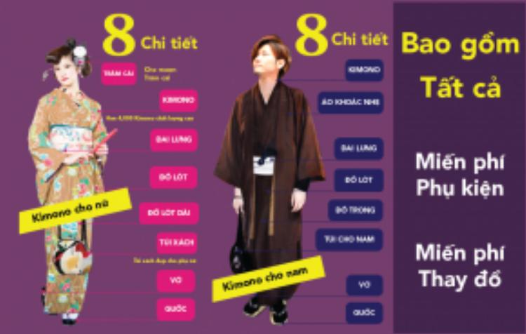 Nhiều cửa hàng còn có cả hệ thống trang web với nhiều thứ tiếng để giúp khách hàng (nam, nữ) dễ dàng lựa chọn trực tuyến trước khi đến thuê. Ảnh: kyotokimono-rental.