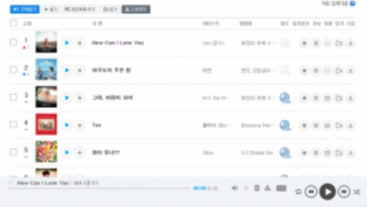 How can I love you 'chạm nóc' tất cả các BXH âm nhạc tại Hàn Quốc ngay khi vừa ra mắt.
