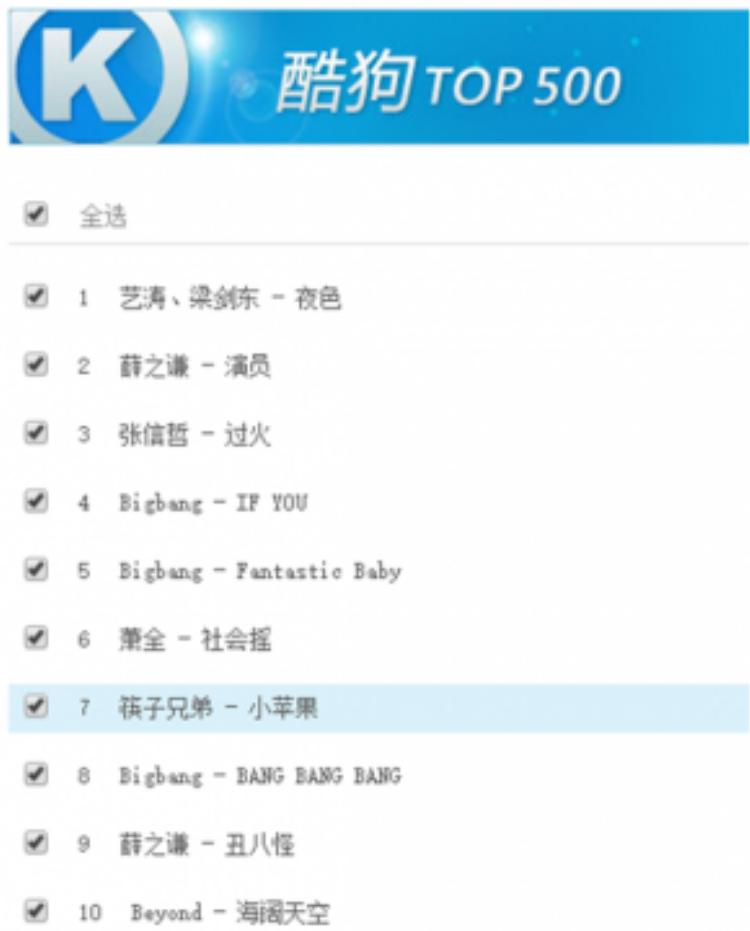 """Nhờ vậy mà If You được """"hưởng sái"""" trên các BXH âm nhạc Trung Quốc."""