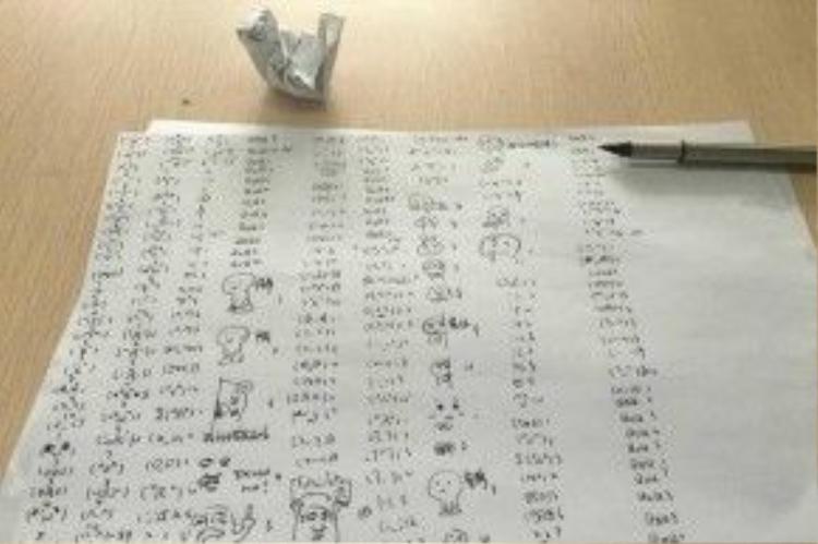 Giáo sư phạt sinh viên viết tay 1000 biểu tượng cảm xúc vì đi học muộn