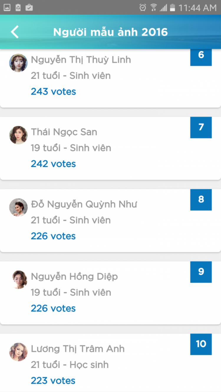 Dàn thí sinh đẹp như mơ đại chiến voting Người Mẫu Ảnh 2016