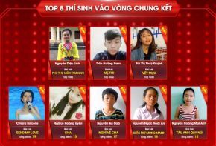 Top 8 lọt vào vòng chung kết The Voice Kids online 2016