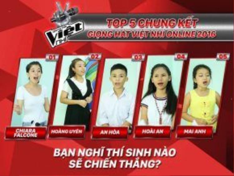 Bạn yêu thích và nghĩ thí sinh nào sẽ chiến thắng để chính thức tham gia The Voice Kids 2016?