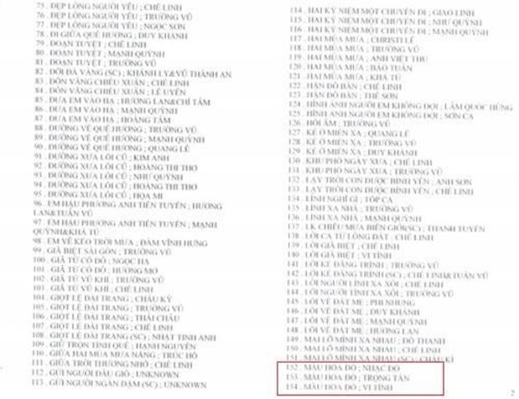Ca khúc Màu hoa đỏ bất ngờ có tên trong danh sách cấm lưu hành tại tỉnh Tiền Giang.