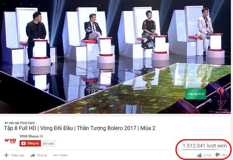 Không chỉ đạt #1 trên Tab thịnh hành, tập 8 của đội HLV Ngọc Sơn còn đạt hơn 1,5 triệu lượt xem trên trang Yotube.