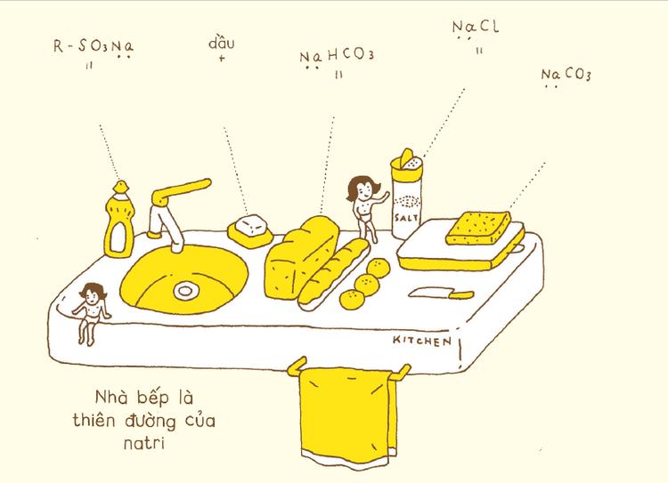 Công thức hoá học hoàn toàn không phải điều xa lạ. Chúng luôn tồn tại trong mỗi hoạt động thường ngày của chúng ta, chỉ là bạn chưa nhận ra mà thôi.