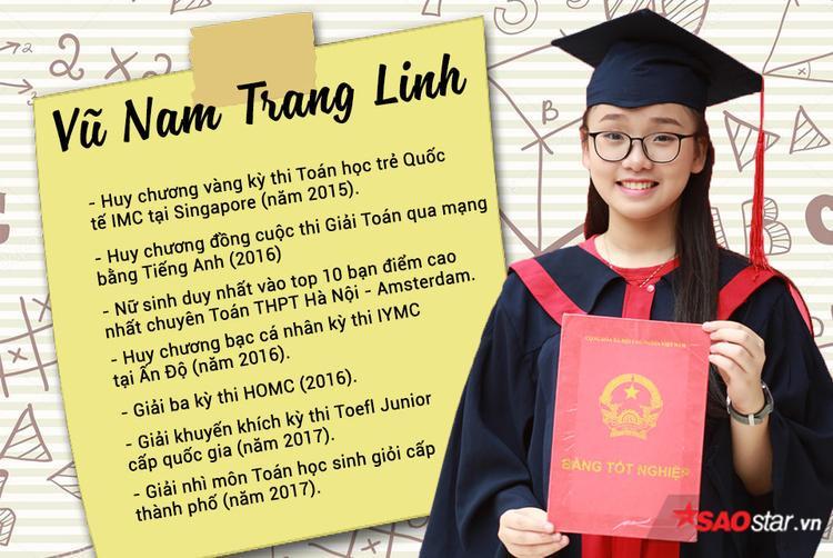 Bề dày thành tích đáng nể của cô bạn Vũ Nam Trang Linh sinh năm 2002.
