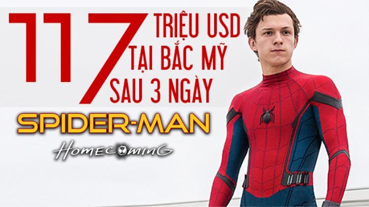 Ra mắt vào 07/07 và anh chàng Người Nhện 15 tuổi thu về… 117 triệu USD tại thị trường Bắc Mỹ trong 3 ngày đầu công chiếu.