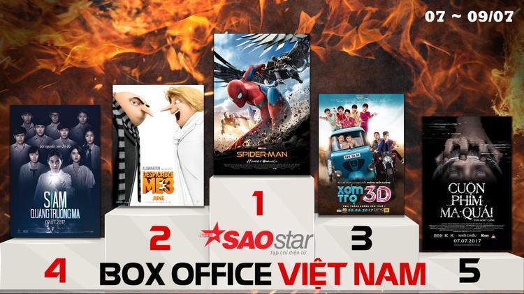 Box Office tại Việt Nam từ 07/07 ~ 09/07