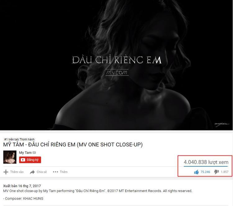 MV Mỹ Tâm vượt mốc 4 triệu lượt xem vào ngày 21/7. Hiện MV đang đứng Top 1 thịnh hành của Youtube.