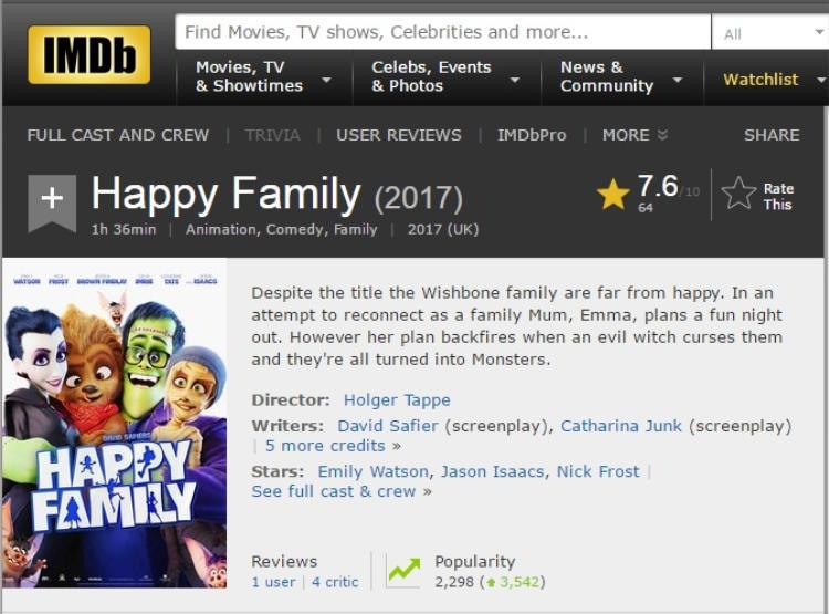 Bộ phim nhận được số điểm khá cao từ IMDb với 7,6/10.