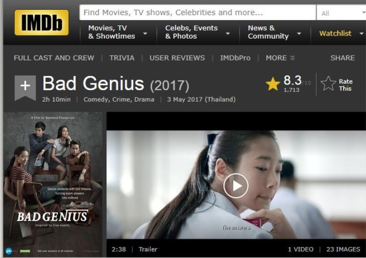Điểm số trên IMDb.