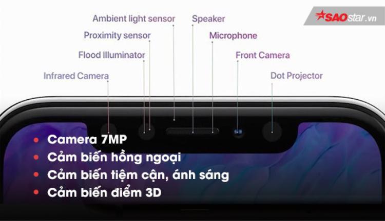 5 ĐƯỢC  5 MẤT nổi bật của iPhone X mà fan hâm mộ cần lưu ý